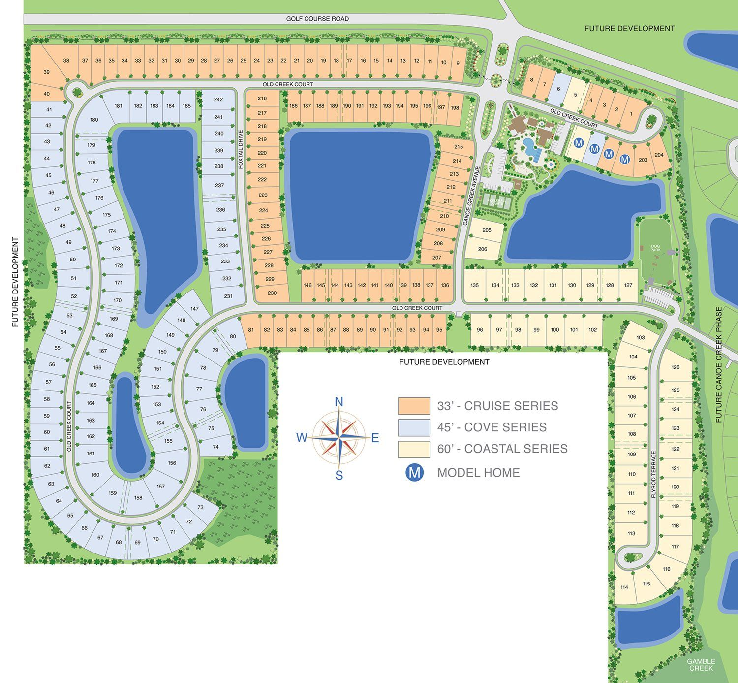 Parrish Homes For Sale Piatt Sotheby S International Realty