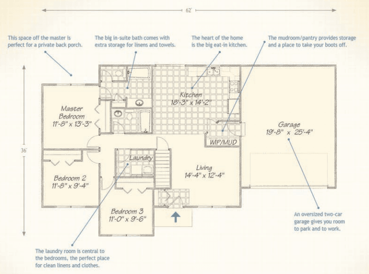 Wayne Homes Sandusky Build On Your Lot Bennington Ii